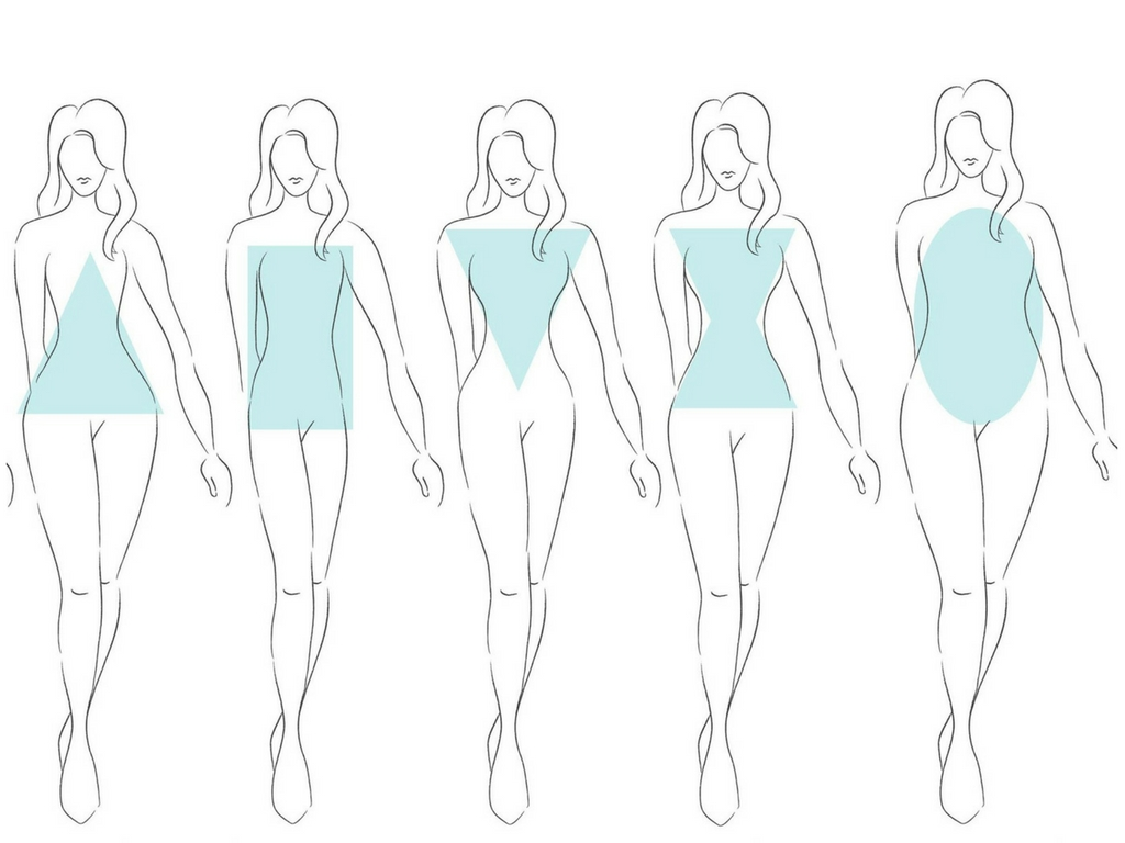 How To Dress For My Body Type - raveitsafe