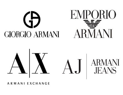 Facts about Armani